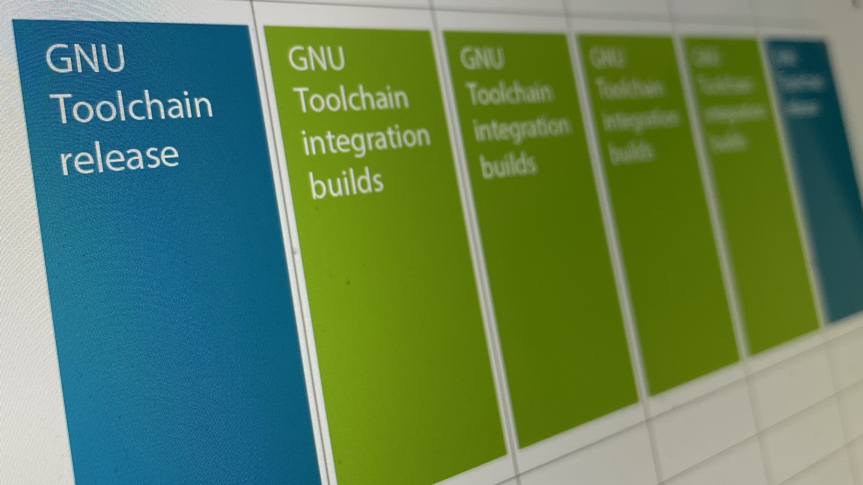 Linaro to release monthly GNU Toolchain integration builds for ...